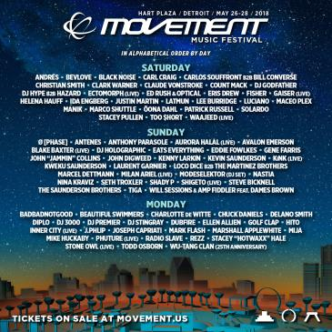 Movement Detroit 2018: Main Image