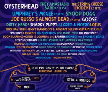 SweetWater 420 Fest 2022: